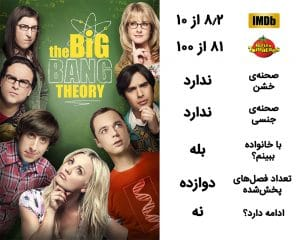 معرفی سریال Big Bang Theory