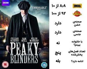معرفی سریال Peaky Blinders