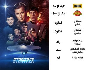معرفی سریال Star Trek Original Series