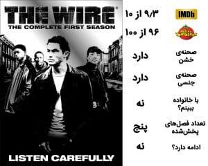 معرفی سریال Wire